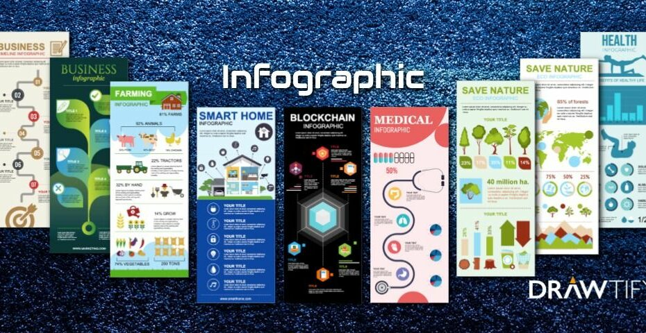 How to make infographics with Drawtify to powerful marketing? - DRAWTIFY
