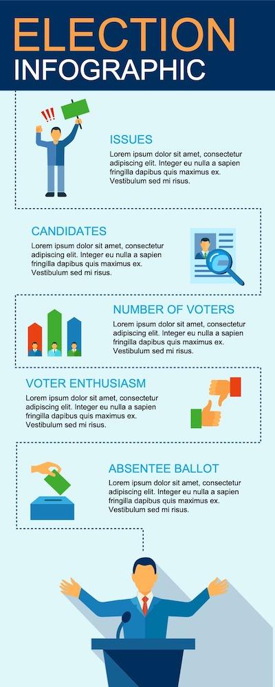 online infographic maker