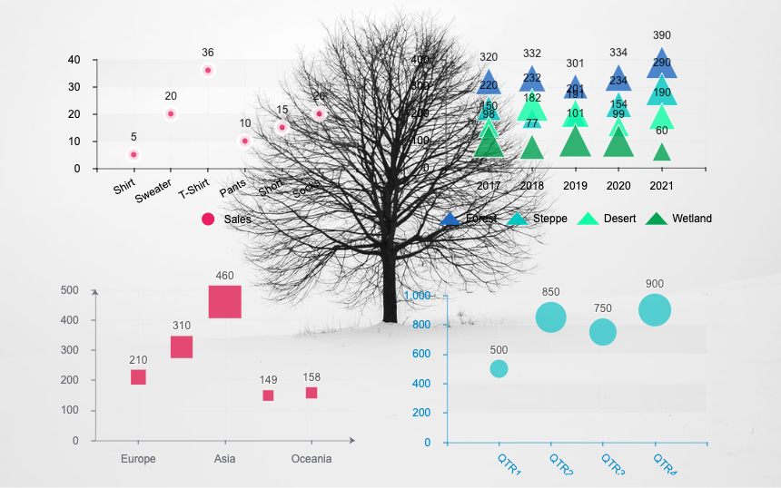 Using Drawtify's built-in scatter chart tool, you can easily create beautiful scatter charts.